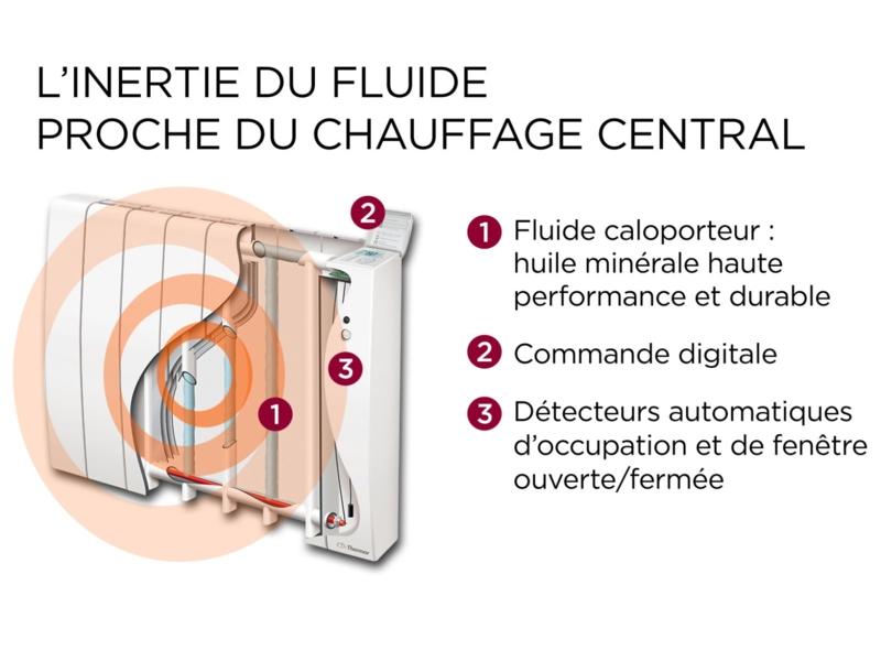 Image de radiateur_electrique_chaleur_douce_bilbao3_coupe_thermor.png