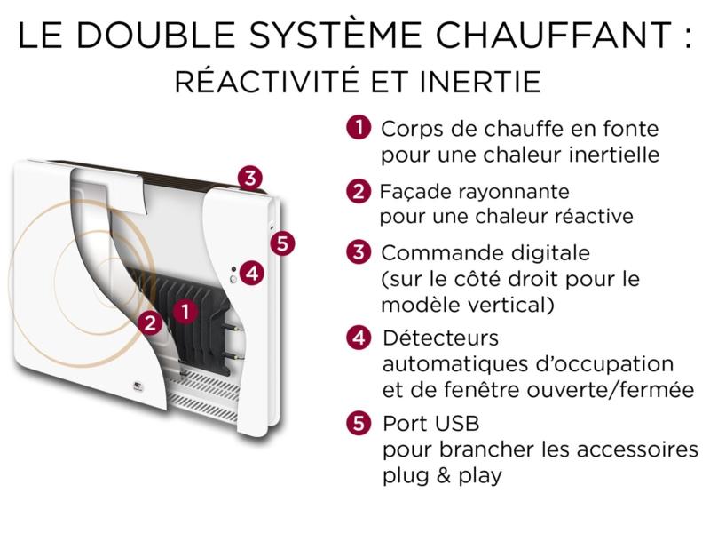 Image de radiateur_electrique_chaleur_douce_equateur_4_coupe_thermor.png