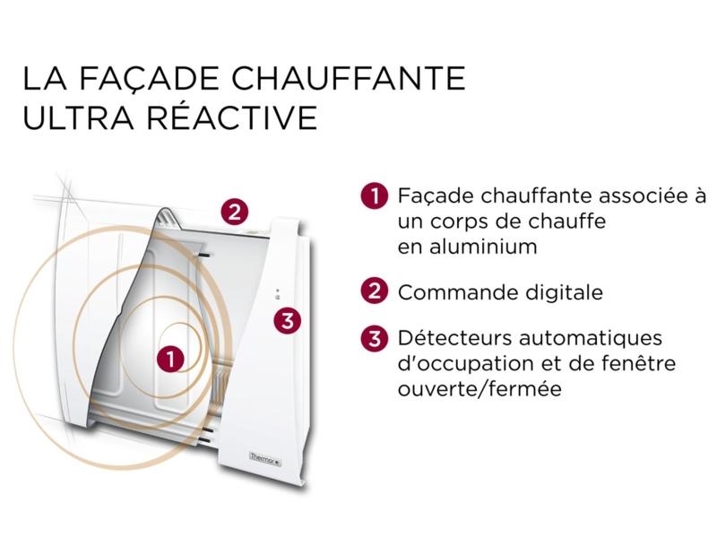 Image de radiateur_electrique_chaleur_douce_ingenio3_coupe_thermor.png