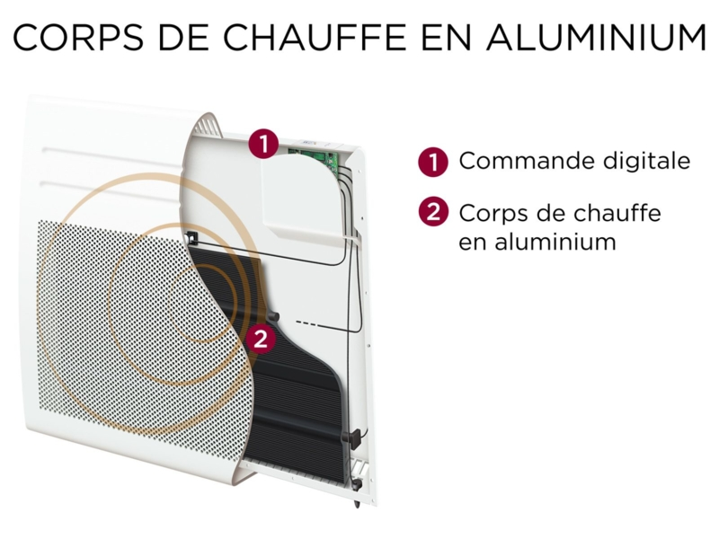 Image de radiateur_electrique_rayonnant_amadeusdig_coupe_thermor.png
