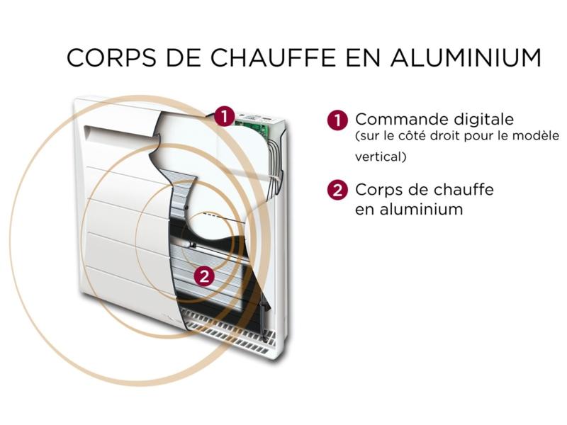Image de radiateur_electrique_chaleur_douce_mozartdig_coupe_thermor.png
