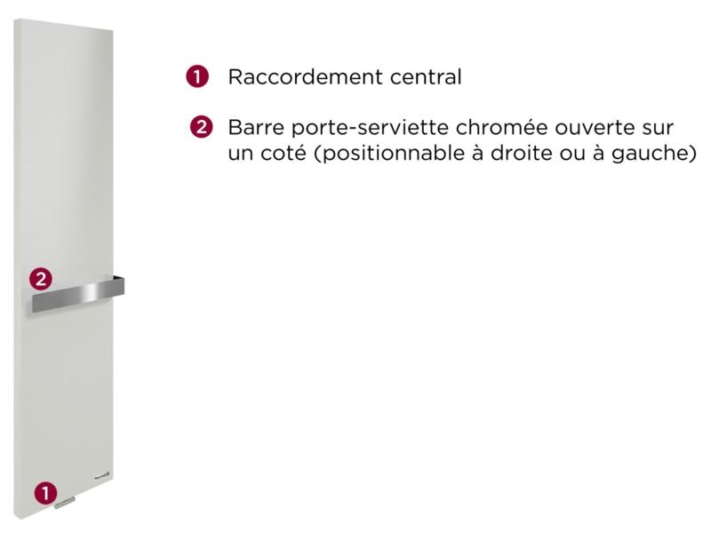 Image de radiateur_seche_serviette_eau_chaude_toscane_coupe_thermor.png