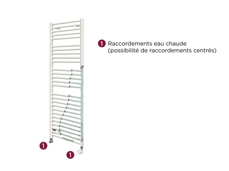 Image de radiateur_seche_serviette_eau_chaude_corsaire_thermor.png