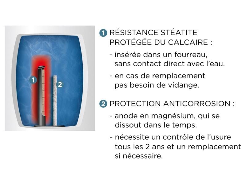 Image de chauffe_eau_electrique_steatis_coupe_thermor.png