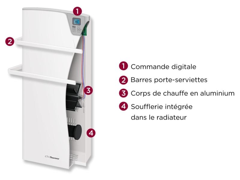 Image de radiateur_seche_serviette_electrique_majorque_coupe_thermor.png