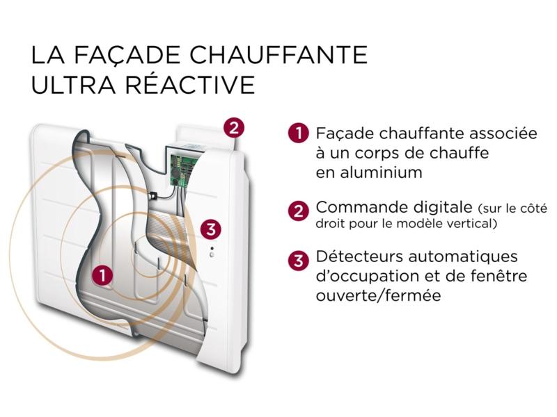 Image de radiateur_electrique_chaleur_douce_ovation3_coupe_thermor.png