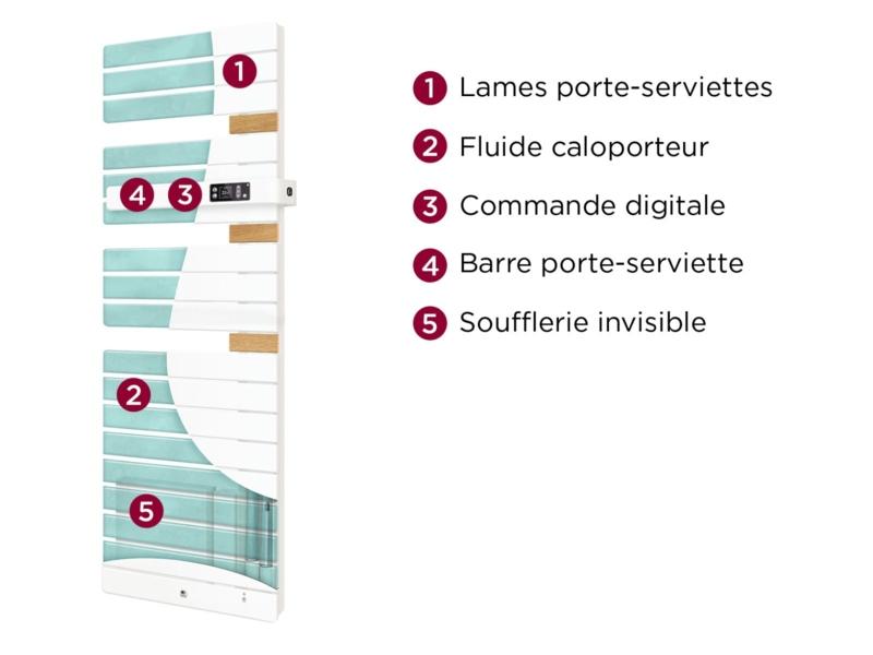 Image de radiateur_seche_serviette_electrique_allure_3_classicque_coupe_thermor.png